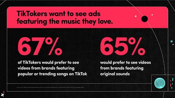 trending music on tiktok - How To Sell On TikTok - Sales Trends In 2021