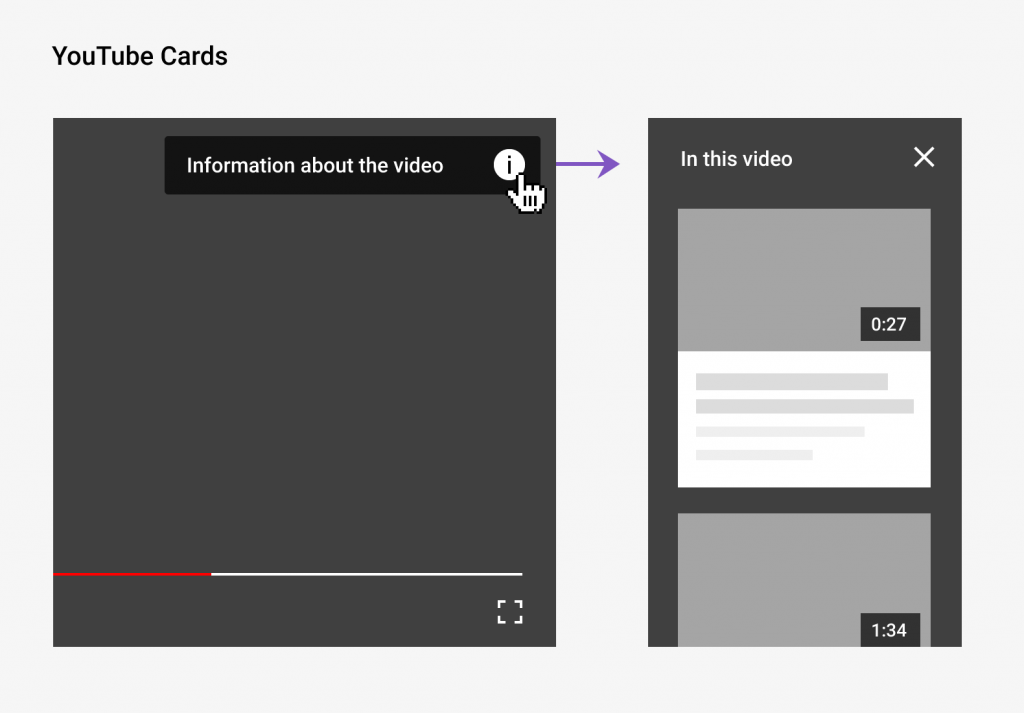 youtube cards feature